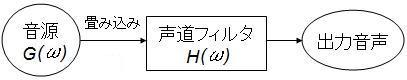 cepstrum_7.jpg